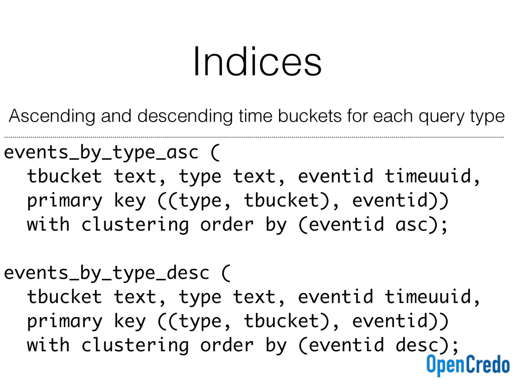 Indices events_by_type_asc ( tbucket text, type...