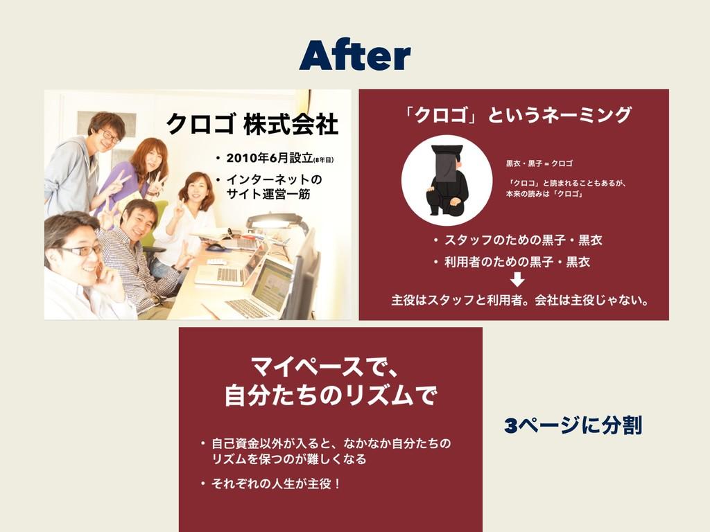 After 3ϖʔδʹׂ