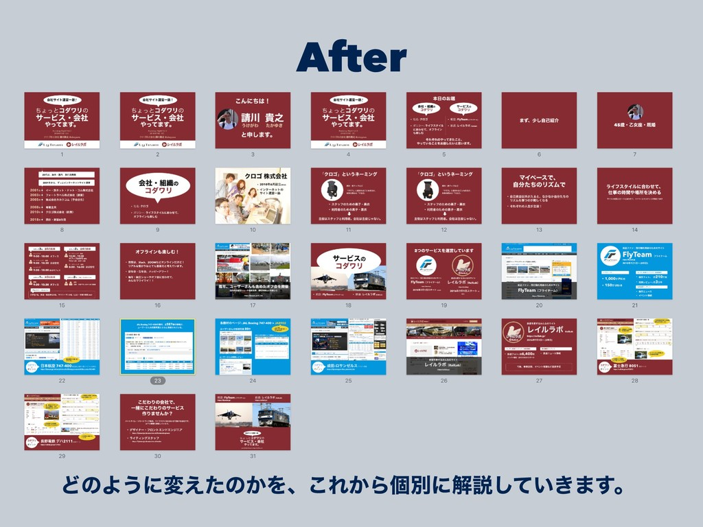 After ͲͷΑ͏ʹม͑ͨͷ͔Λɺ͜Ε͔Βݸผʹղઆ͍͖ͯ͠·͢ɻ