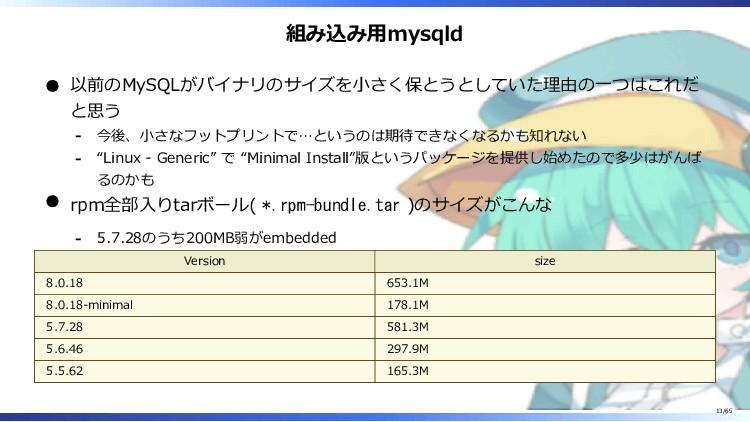 組み込み用mysqld 以前のMySQLがバイナリのサイズを小さく保とうとしていた理由の一つは...