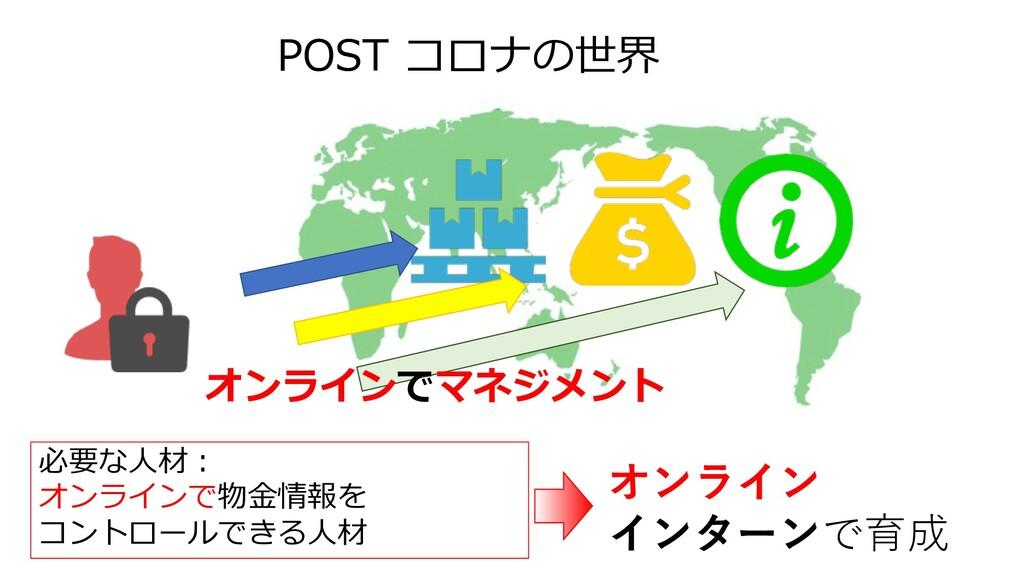 POST コロナの世界 必要な⼈材︓ オンラインで物⾦情報を コントロールできる⼈材 オンライ...