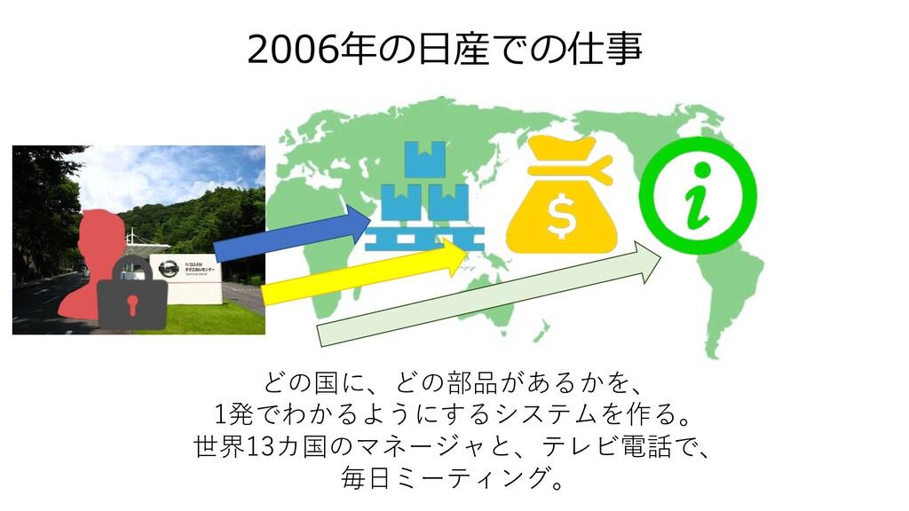 2006年の⽇産での仕事 どの国に、どの部品があるかを、 1発でわかるようにするシステムを作る...