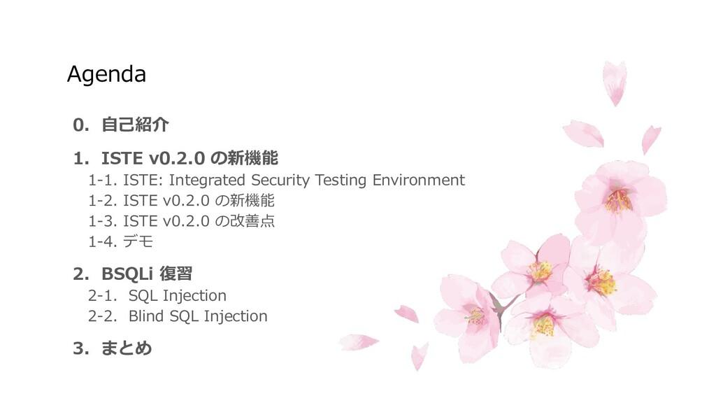0. 自己紹介 1. ISTE v0.2.0 の新機能  1-1. ISTE: Integra...