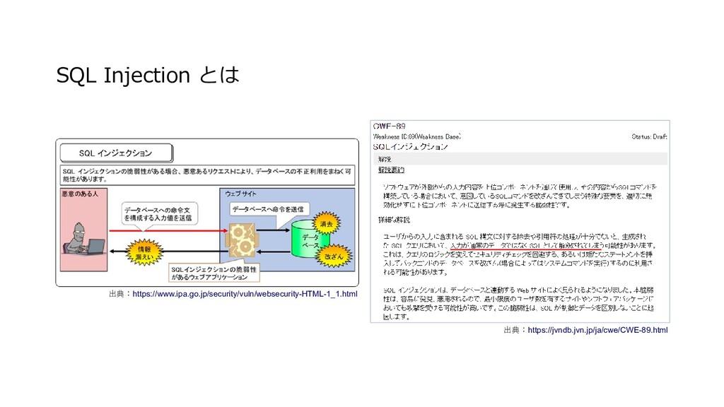 出典:https://www.ipa.go.jp/security/vuln/websecur...