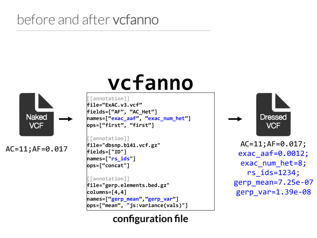 before and after vcfanno