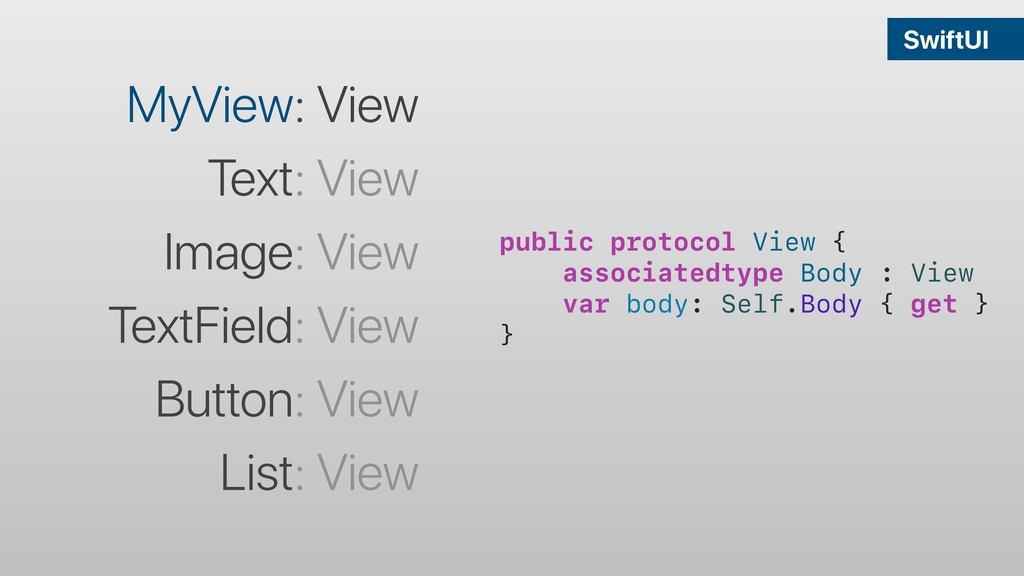 SwiftUI MyView: View Text: View Image: View Tex...