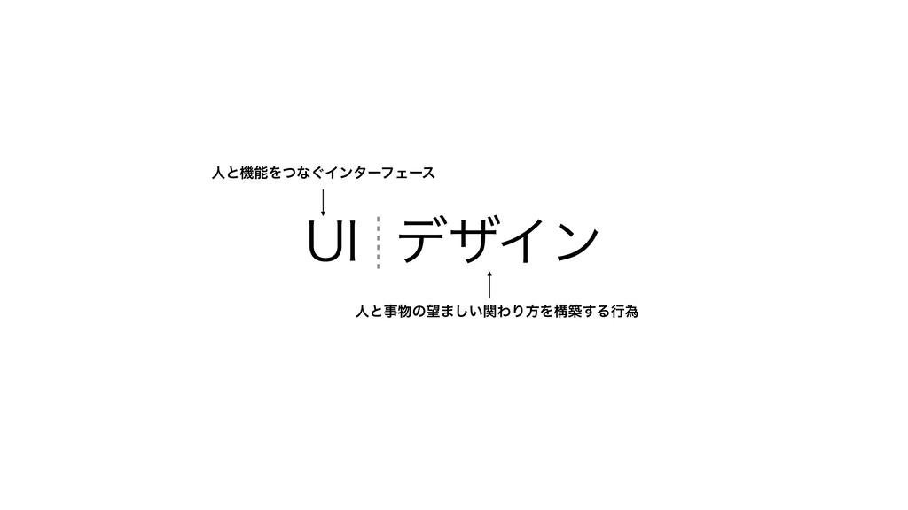 6*σβΠϯ ਓͱػΛͭͳ͙ΠϯλʔϑΣʔε ਓͱͷ·͍ؔ͠ΘΓํΛߏங͢Δߦҝ