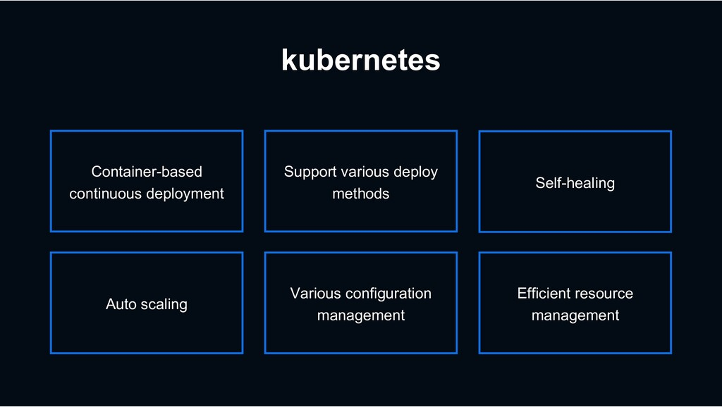 kubernetes Efficient resource management Suppor...