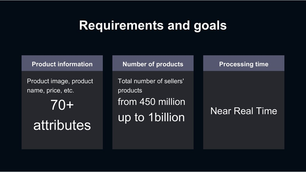 Requirements and goals Product information Prod...