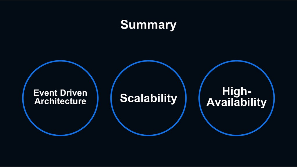Summary Event Driven Architecture High- Availab...