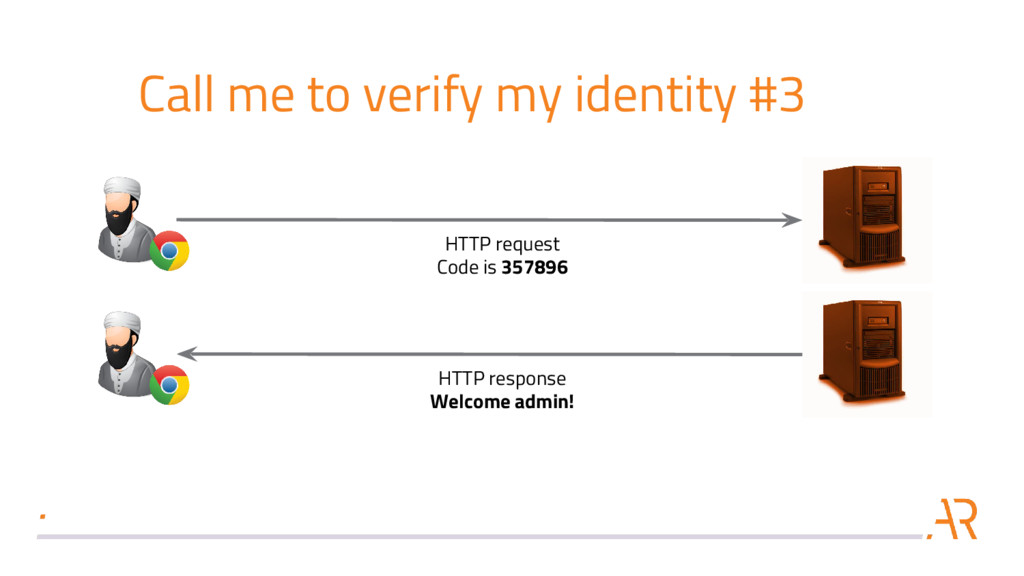 Call me to verify my identity #3 HTTP request C...