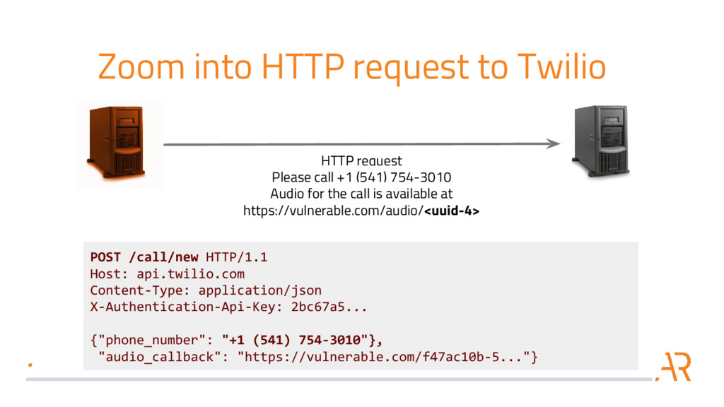 Zoom into HTTP request to Twilio HTTP request P...