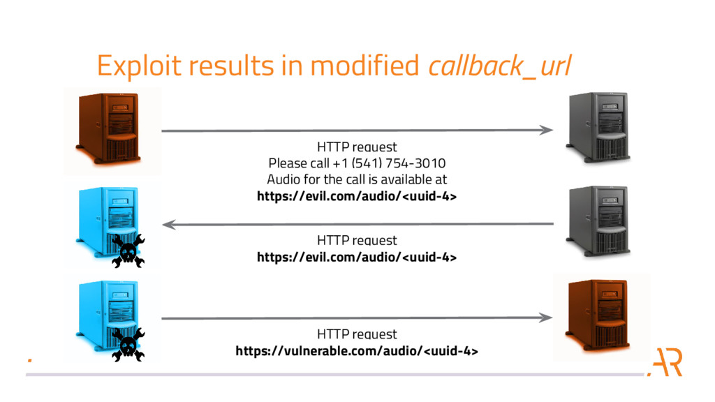 Exploit results in modified callback_url HTTP r...