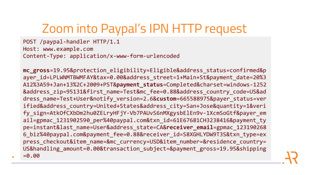 Zoom into Paypal's IPN HTTP request POST /paypa...