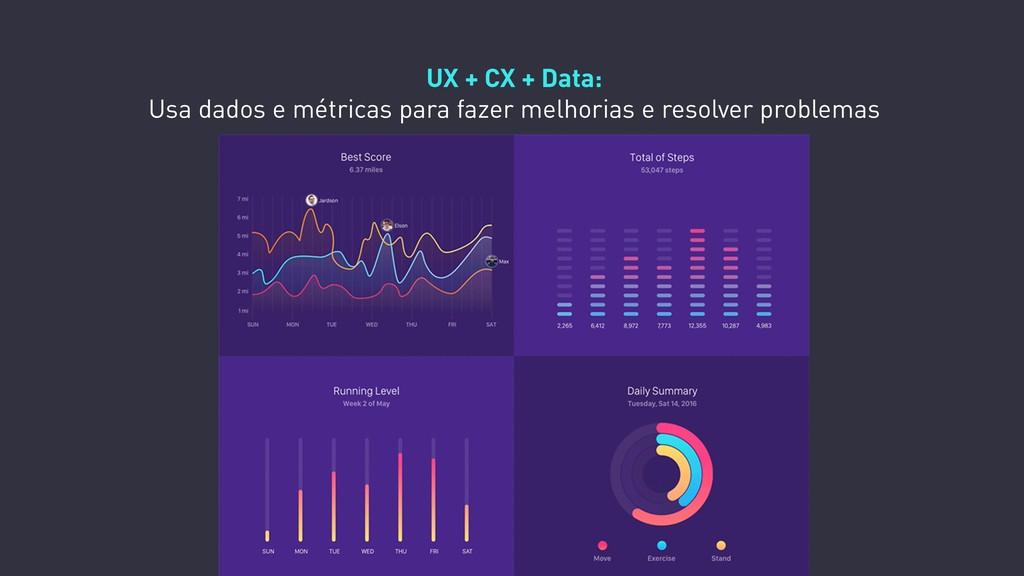 UX + CX + Data: Usa dados e métricas para fazer...