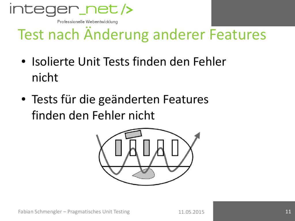 11.05.2015 Test nach Änderung anderer Features ...