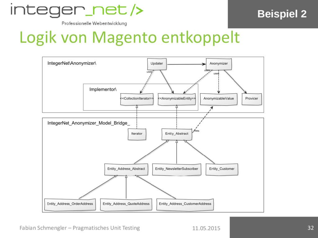 11.05.2015 Logik von Magento entkoppelt Fabian ...