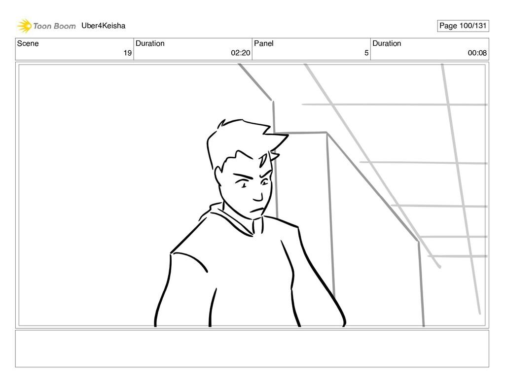 Scene 19 Duration 02:20 Panel 5 Duration 00:08 ...