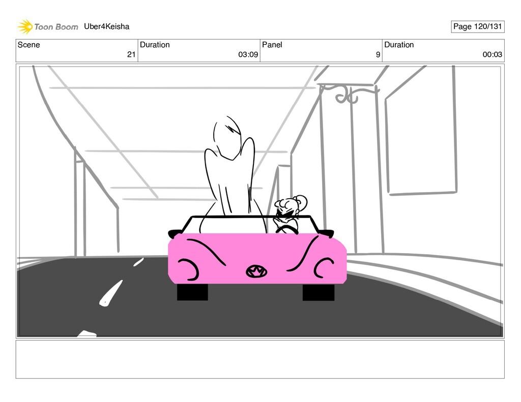 Scene 21 Duration 03:09 Panel 9 Duration 00:03 ...