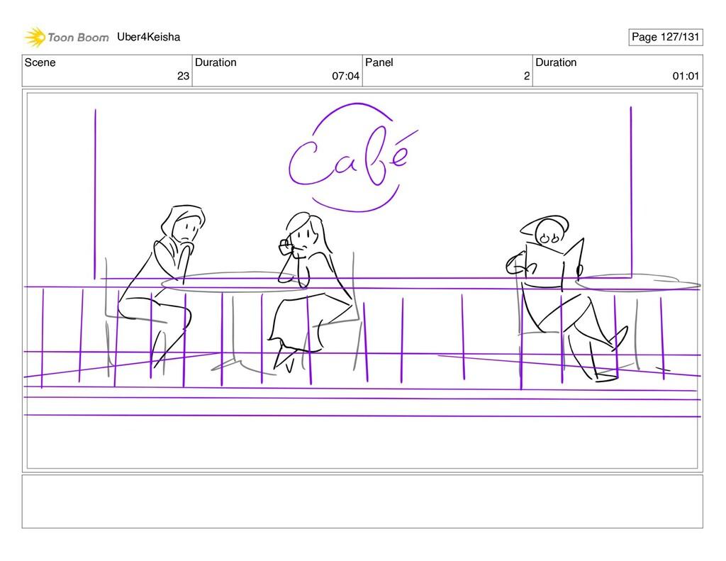 Scene 23 Duration 07:04 Panel 2 Duration 01:01 ...