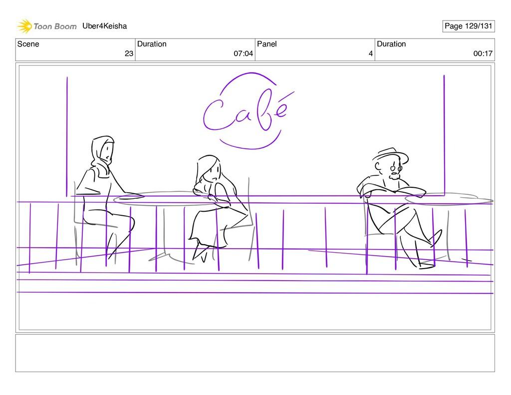 Scene 23 Duration 07:04 Panel 4 Duration 00:17 ...
