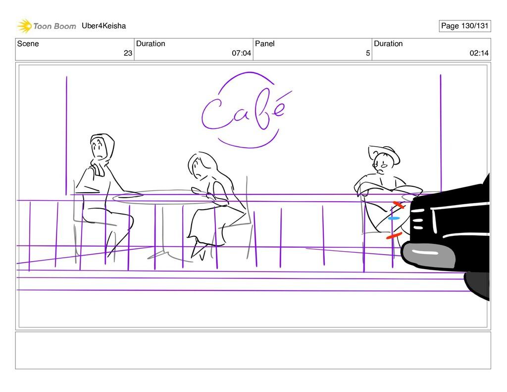 Scene 23 Duration 07:04 Panel 5 Duration 02:14 ...