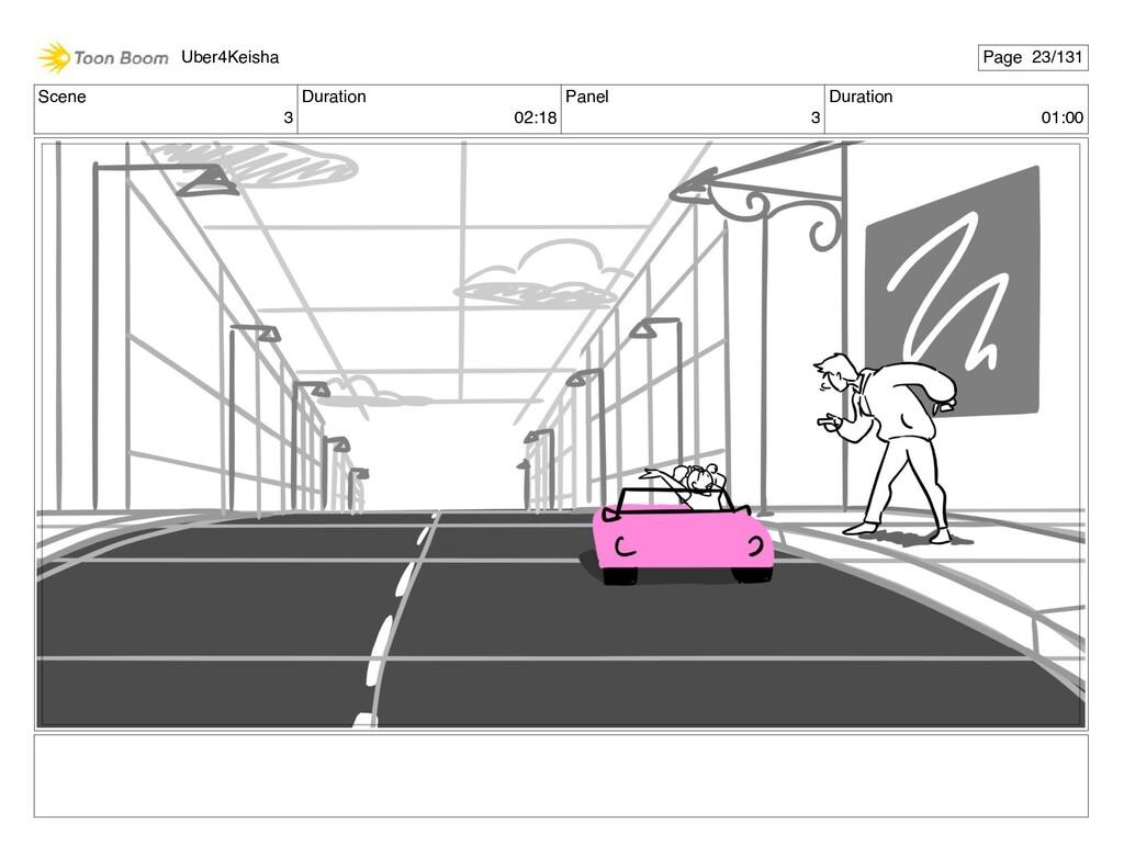 Scene 3 Duration 02:18 Panel 3 Duration 01:00 U...