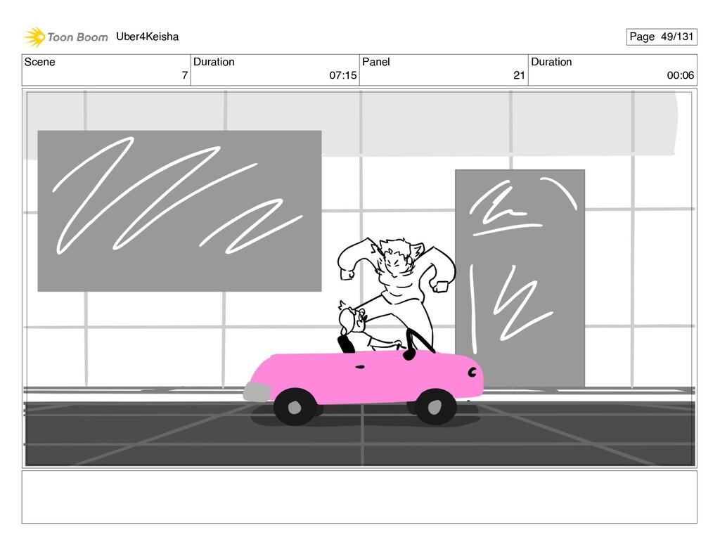 Scene 7 Duration 07:15 Panel 21 Duration 00:06 ...