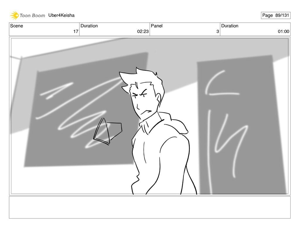 Scene 17 Duration 02:23 Panel 3 Duration 01:00 ...