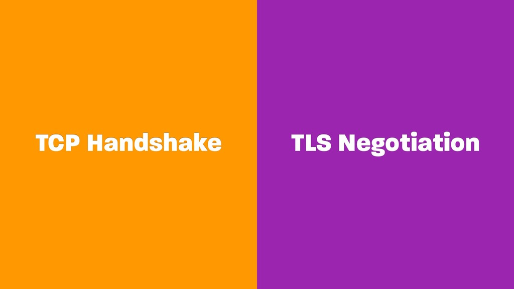 TCP Handshake TLS Negotiation