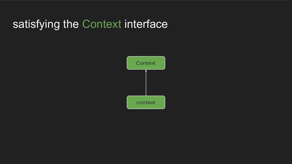satisfying the Context interface context Context