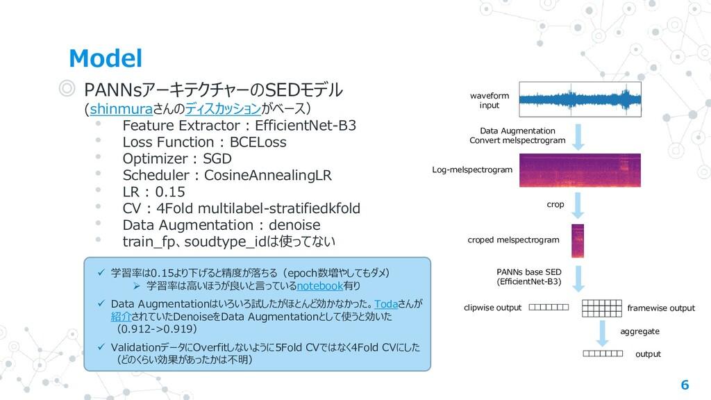 Model 6 ◎ PANNsアーキテクチャーのSEDモデル (shinmuraさんのディスカ...