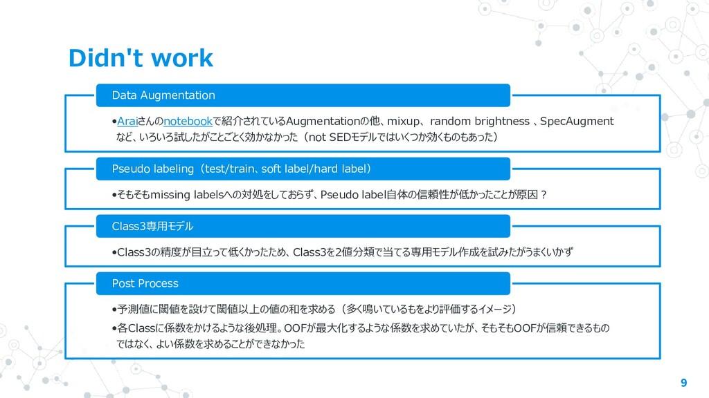 Didn't work 9 •Araiさんのnotebookで紹介されているAugmentat...