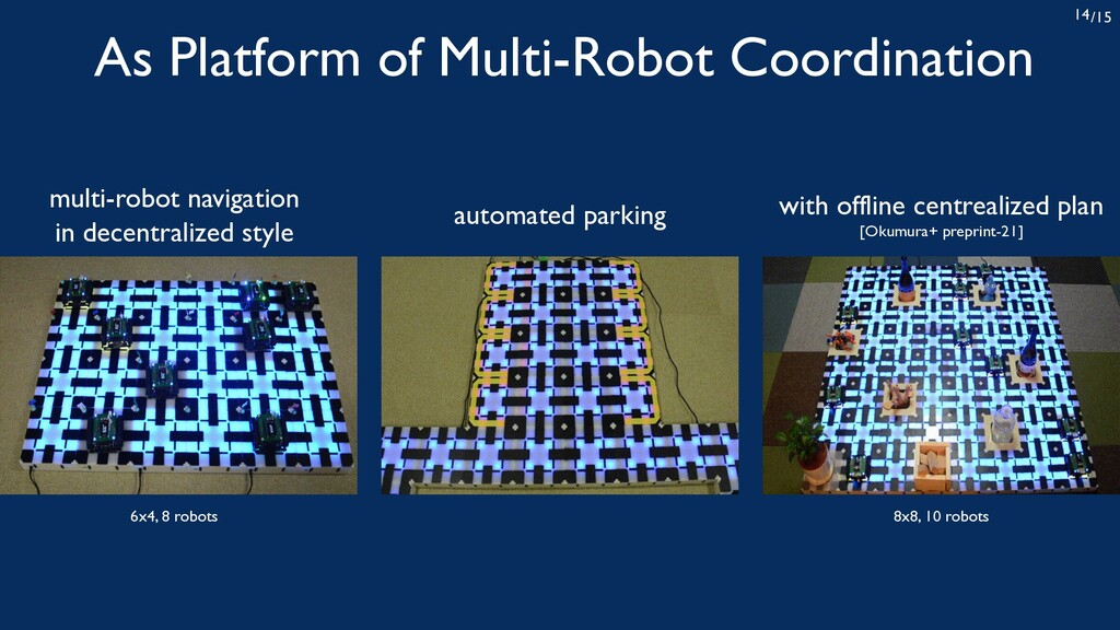 /15 14 As Platform of Multi-Robot Coordination ...