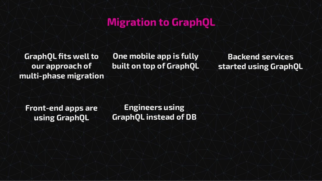 Migration to GraphQL GraphQL fits well to our ap...