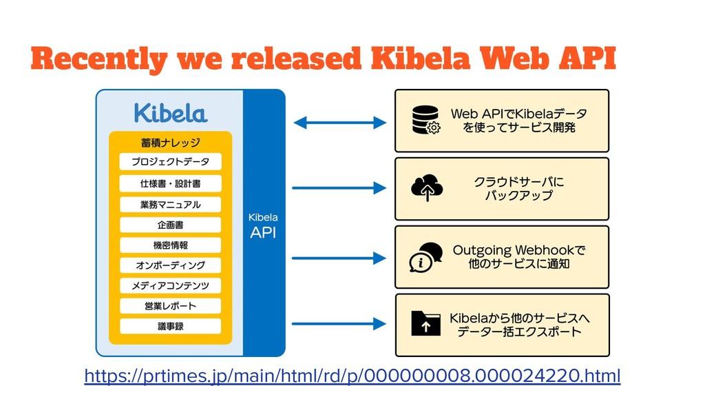 Recently we released Kibela Web API https://prt...