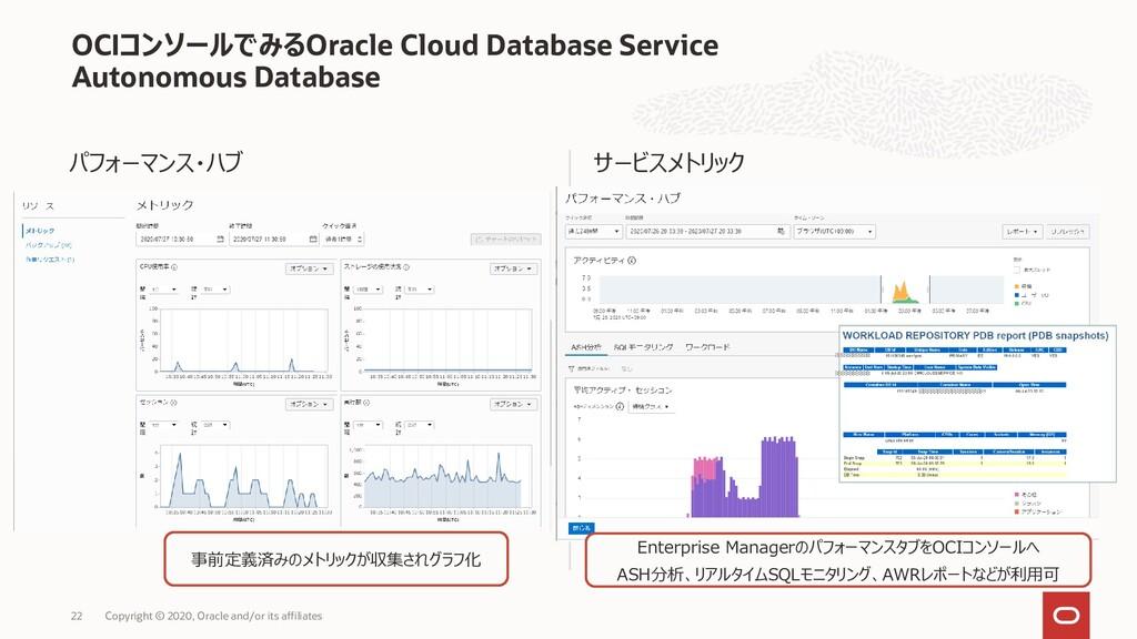 パフォーマンス・ハブ サービスメトリック OCIコンソールでみるOracle Cloud Da...