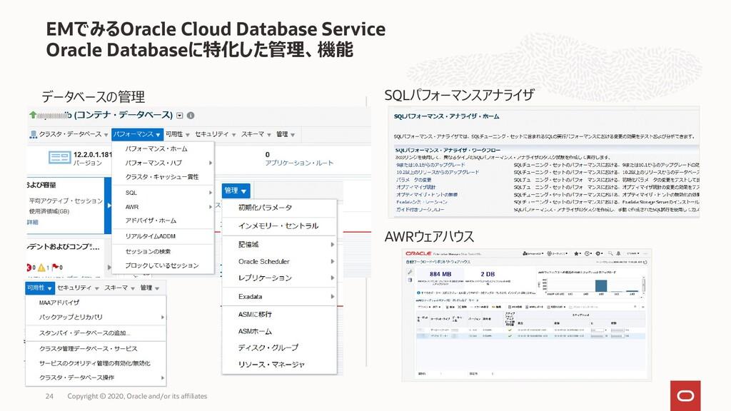 データベースの管理 AWRウェアハウス SQLパフォーマンスアナライザ AWRウェアハウス E...