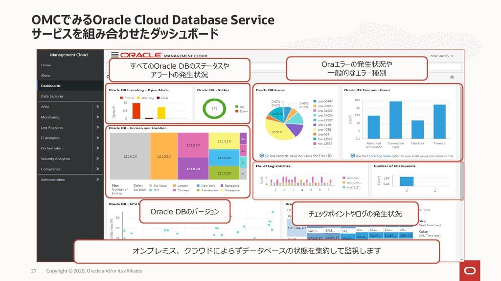 OMCでみるOracle Cloud Database Service サービスを組み合わせた...