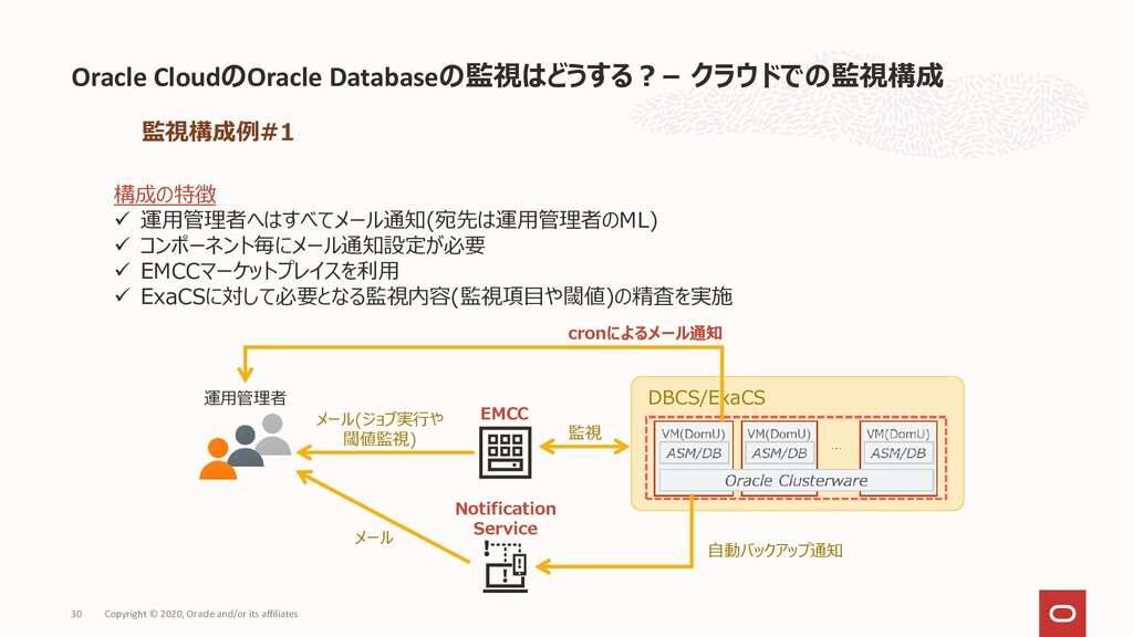 Oracle CloudのOracle Databaseの監視はどうする?– クラウドでの監視...