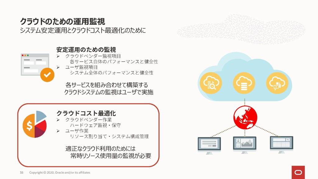 システム安定運用とクラウドコスト最適化のために クラウドのための運用監視 Copyright ...