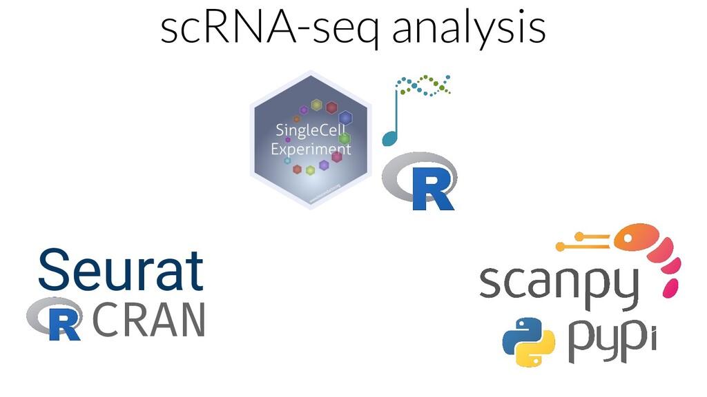scRNA-seq analysis Seurat CRAN