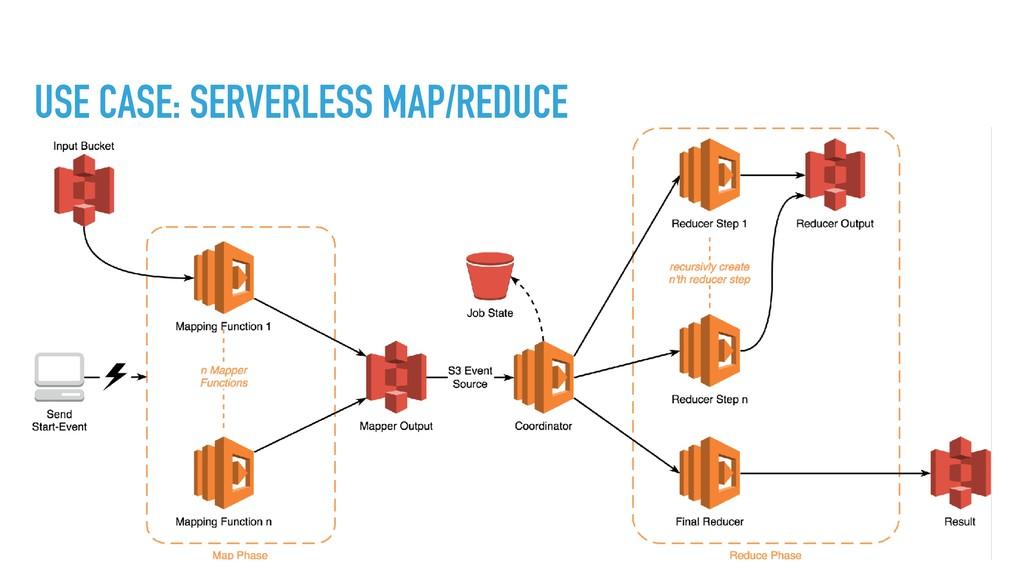 USE CASE: SERVERLESS MAP/REDUCE