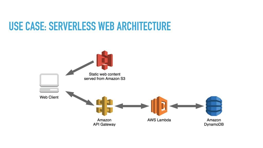 USE CASE: SERVERLESS WEB ARCHITECTURE