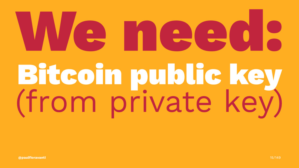 We need: Bitcoin public key (from private key) ...