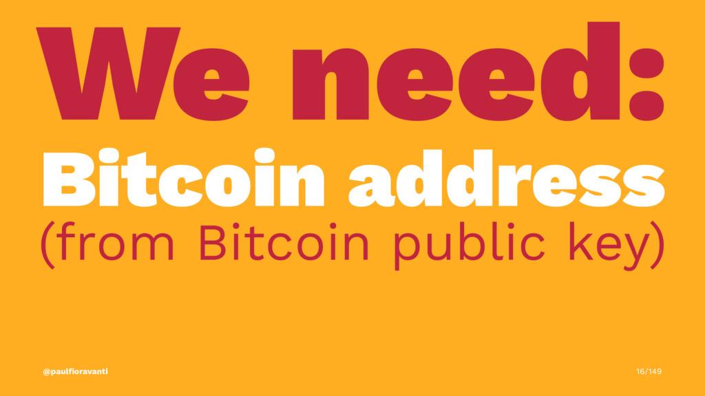 We need: Bitcoin address (from Bitcoin public k...