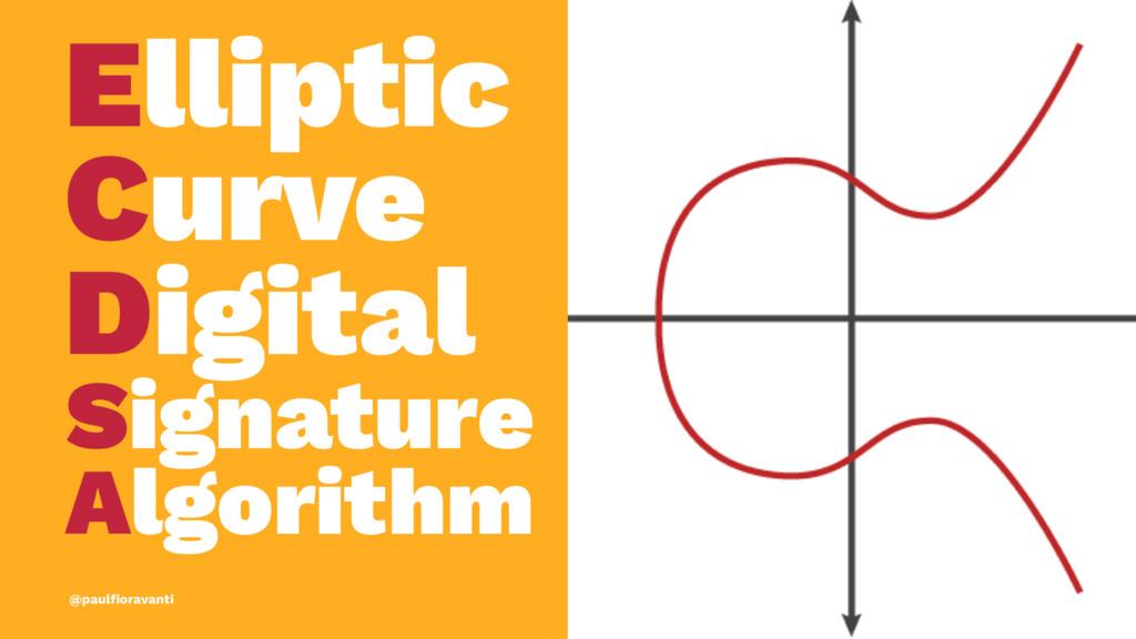 Elliptic Curve Digital Signature Algorithm @pau...