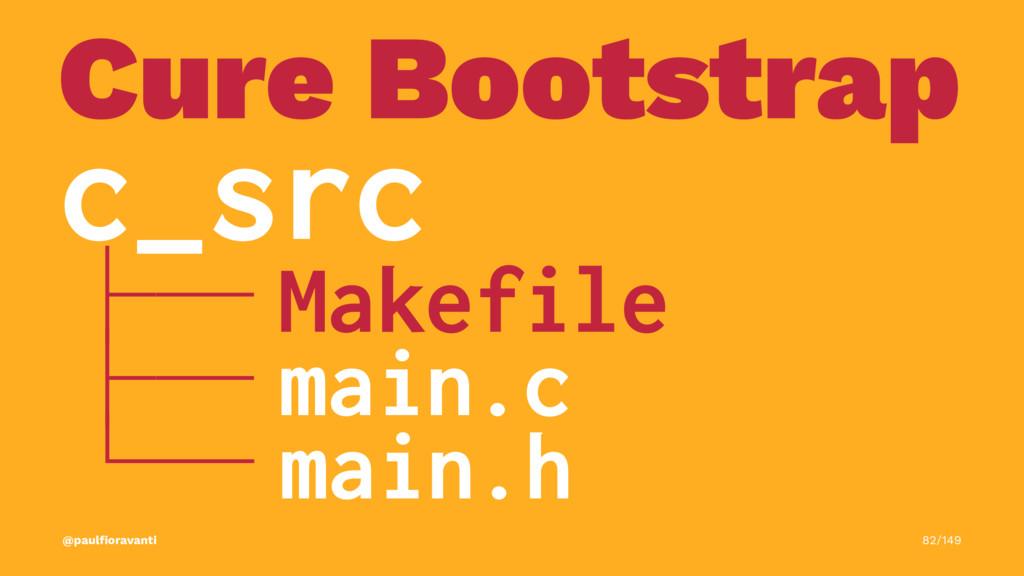 Cure Bootstrap c_src ᵓᴷ Makefile ᵓᴷ main.c ᵋᴷ m...
