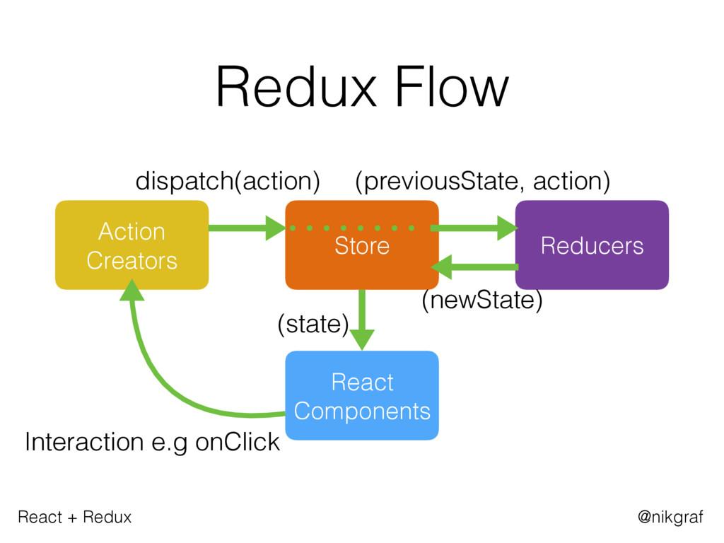 React + Redux @nikgraf Redux Flow Store Action ...