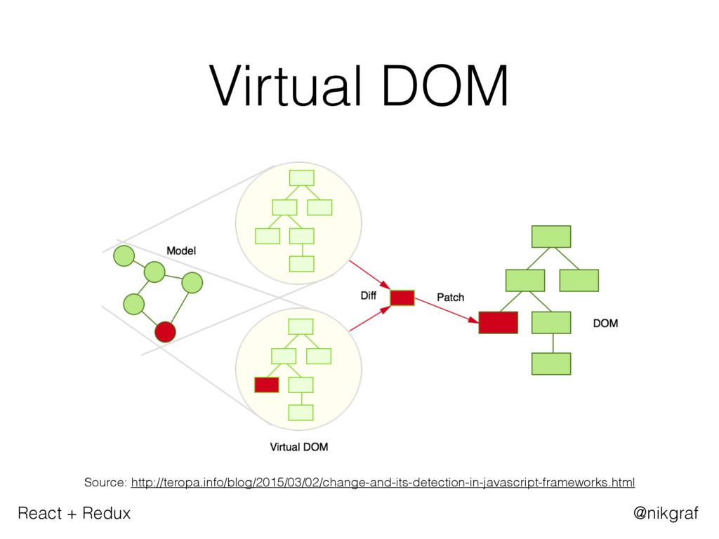 React + Redux @nikgraf Virtual DOM Source: http...